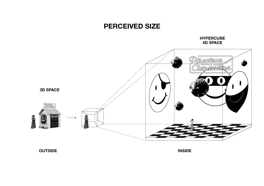 perceivedsize