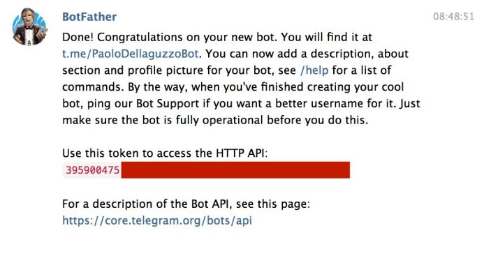 Telegram Bot API