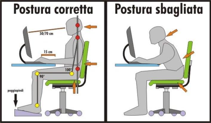 La Postura Corretta per stare più comodo in ufficio