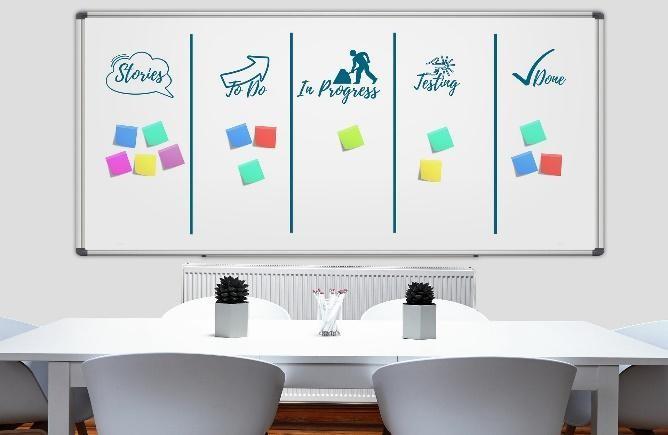 Bacheca PAPAVERI e STELLE Progettazione universale Universal design for learning Disturbi apprendimento DSA