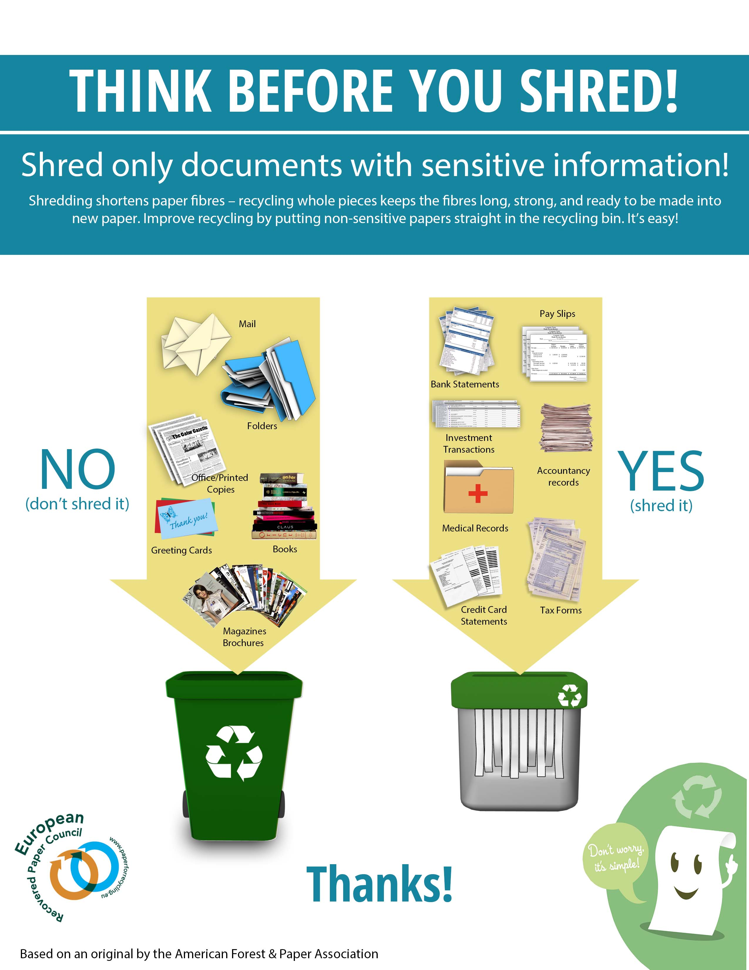 Think Before You Shred A New Recycling Poster By The