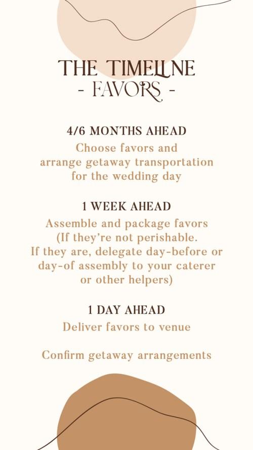The wedding timeline favors