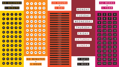 posters that display time visually