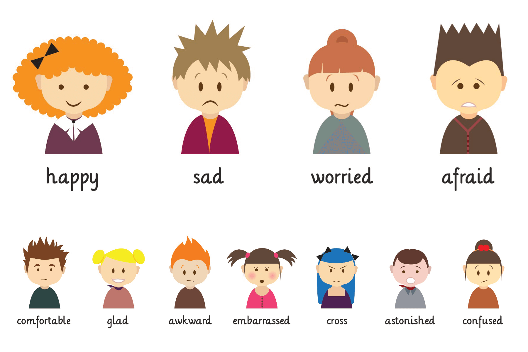 character expressions print children recognising faces