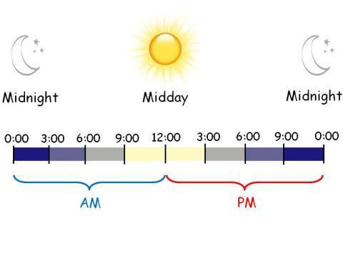 Amerikanische Tageszeiten