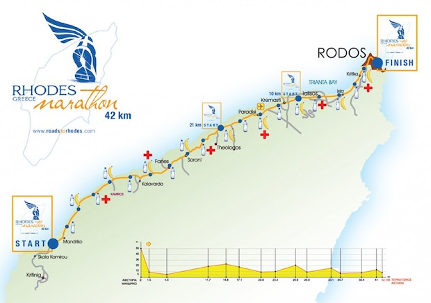 rhodes-marathon-2014-route
