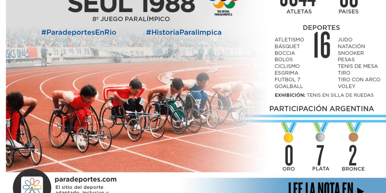 SEÚL 1988: LOS JUEGOS OLÍMPICOS Y PARALÍMPICOS SE INTEGRAN