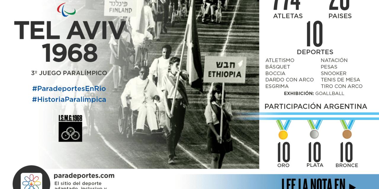 Tel Aviv 1968: récord dorado para Argentina