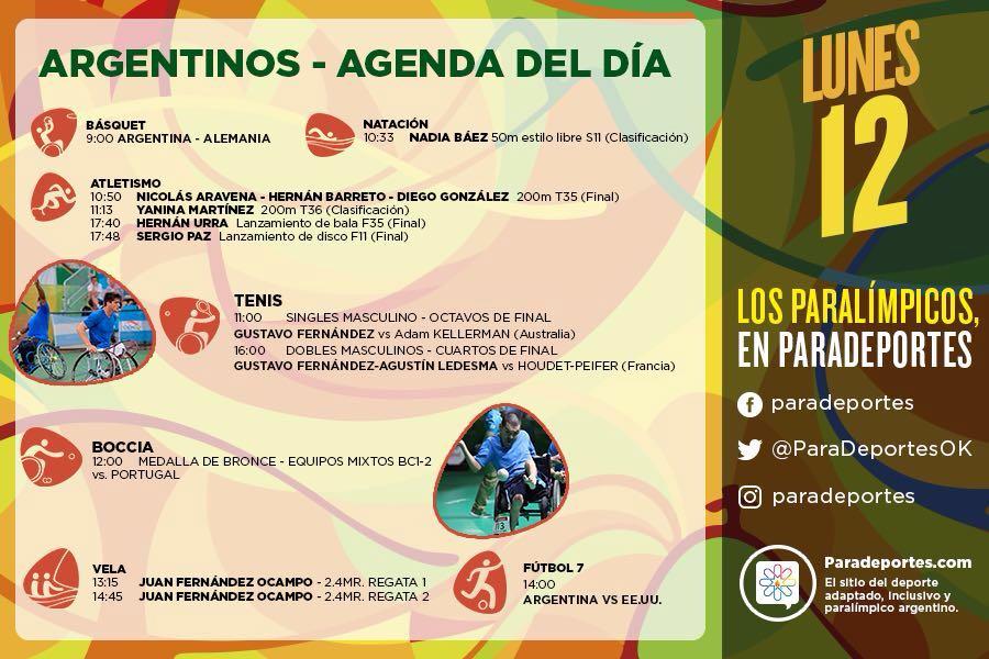 Juegos Paralímpicos Río 2016 – La agenda del lunes 12
