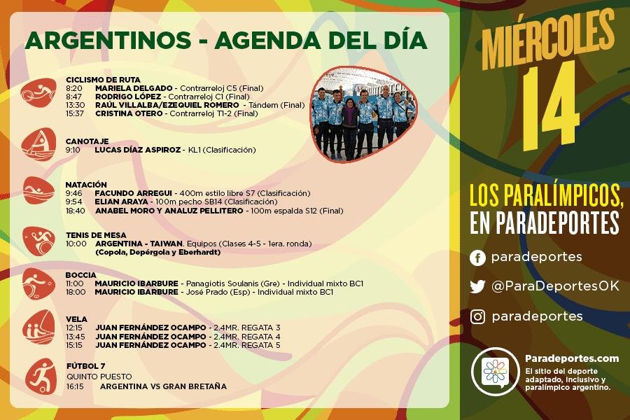 Juegos Paralímpicos Río 2016 – La agenda del miércoles 14