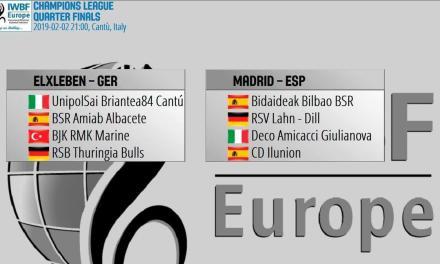 Básquet adaptado: habrá duelo de argentinos en la Champions de Europa