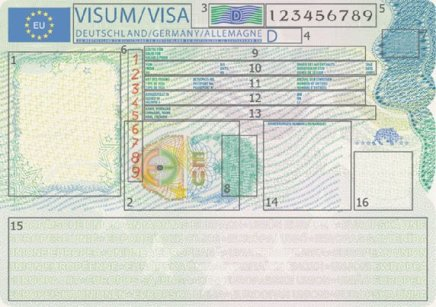 Nuevo modelo uniforme de visado