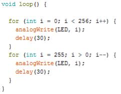 Código função loop