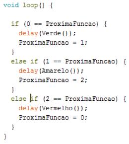 Função loop
