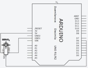 Diagrama da montagem do Servo no Arduino