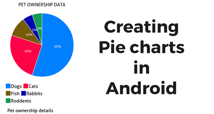 creating pie chart in android