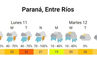 Elevada probabilidad de lluvias y tormentas para este lunes