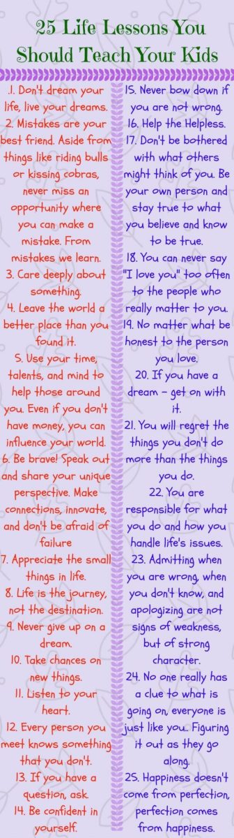 25 Life Lessons You Should Teach Your Kids