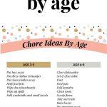 Chore Ideas By Age
