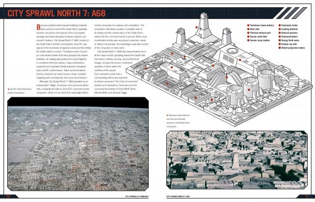 Death Star Owner Manual - City Sprawl North 7A68