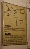 Mode d'emploi des toilettes.