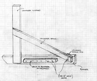 sled-drawing2
