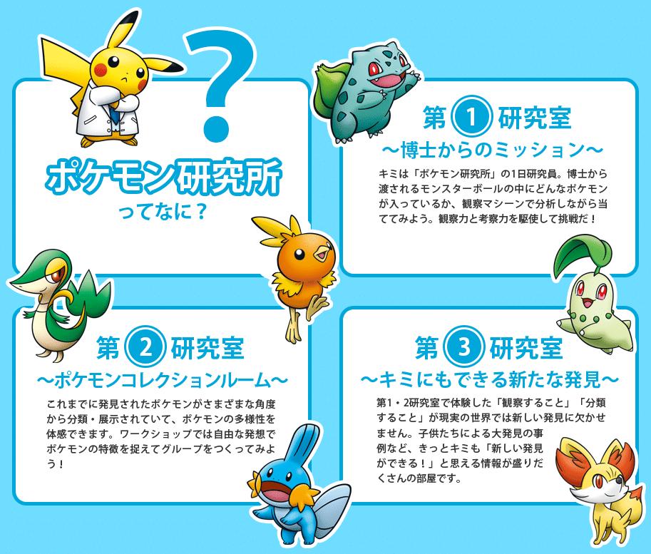 PokemonLab 2