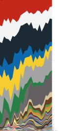 Evolution des couleurs des Lego - Zoom 1990-2015