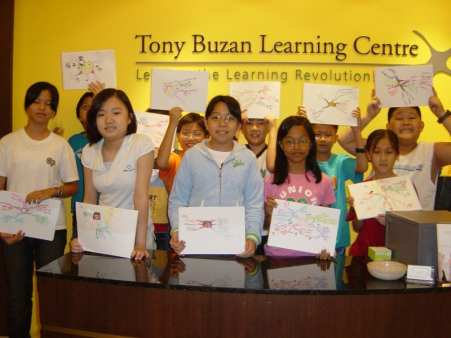 Tony Buzan Learning Centre