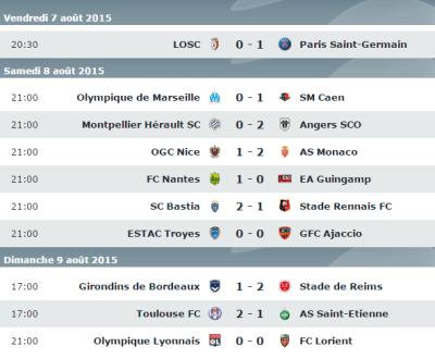 Retour sur la 1ere journée de Ligue 1, ça commence fort, l'OM encore premier d'un classement