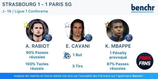 Strasbourg/PSG - Le top 3 des Parisiens établi par Benchr, avec Rabiot qui a impressionné en défense