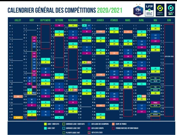 Calendrier Foot Ligue 1 2021 Le calendrier de la Ligue 1 2020 2021 est dévoilé, retrouvez les