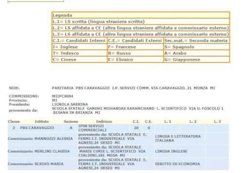 """MATURITA' 2016 IPC COMMISSIONE DI ESAME MATURITÀ ISTITUTO PROFESSIONALE PER I SERVIZI COMMERCIALI """"CARAVAGGIO"""""""