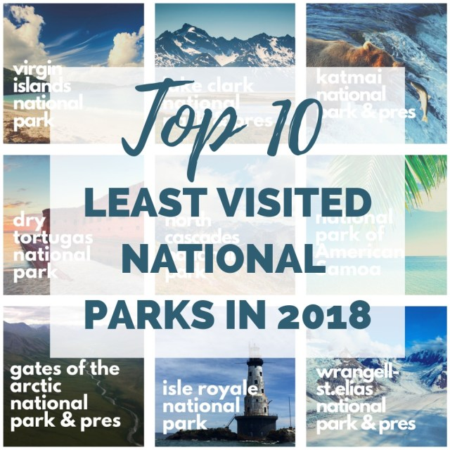 Top 10 Least Visited National Parks in 2018