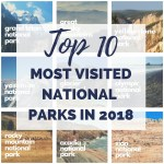 The Most Visited National Parks in 2018