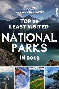 Least Visited National Parks in 2019