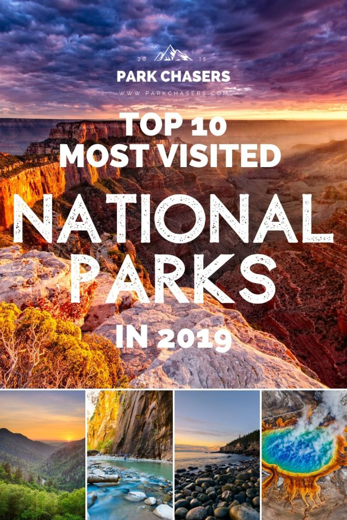 Most Visited National Parks in 2019