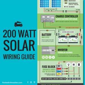 200 Watt Van Solar Panel Setup | Parked In Paradise
