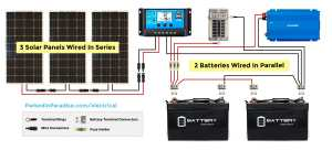 Solar Panel Calculator and DIY Wiring Diagrams for RV and