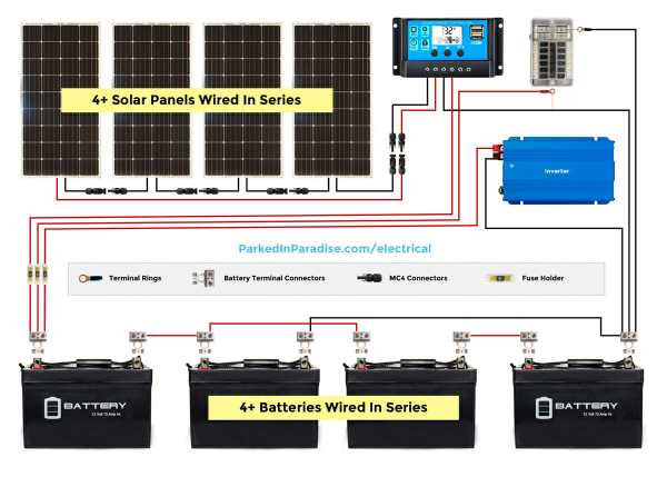 Solar Panel Calculator and DIY Wiring Diagrams for RV and ...