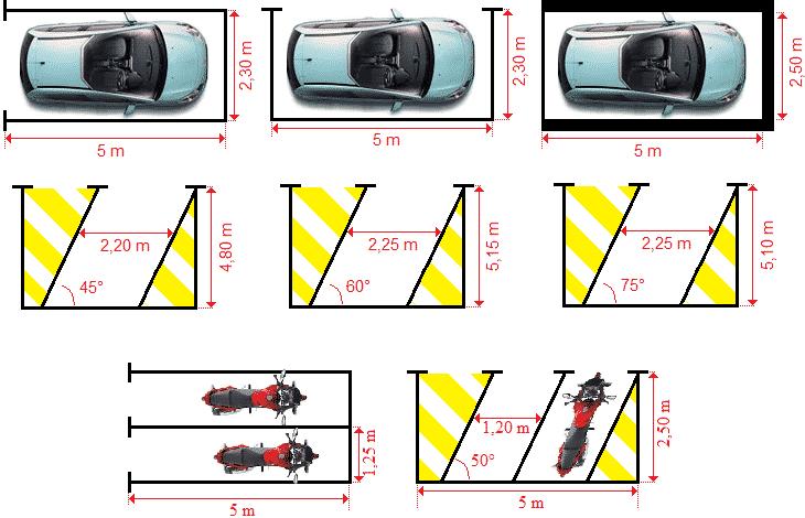 dimensions standards d un parking