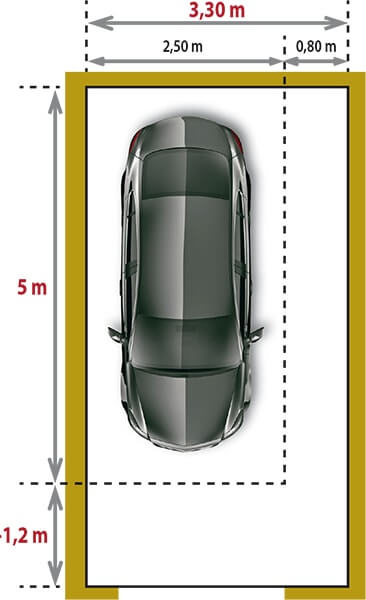 place parking dimension reglementaire