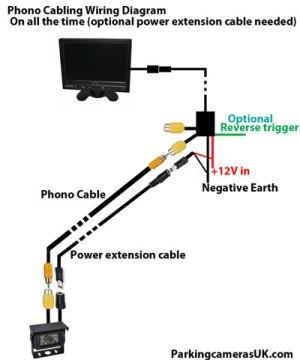 Wiring Diagram For Wireless Reversing Camera  Wiring Diagram