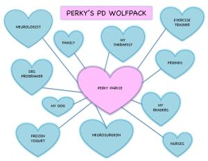 PERKY S WOLFPACK copy-page-001