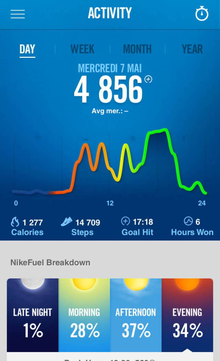 fuelband-application-iphone
