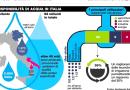 Fornovo ATERSIR su risparmio idrico Fondamentale il contributo del CITTADINO
