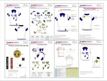 Tech Pack Design – Basic Requisite for Clothing Manufacturing Process