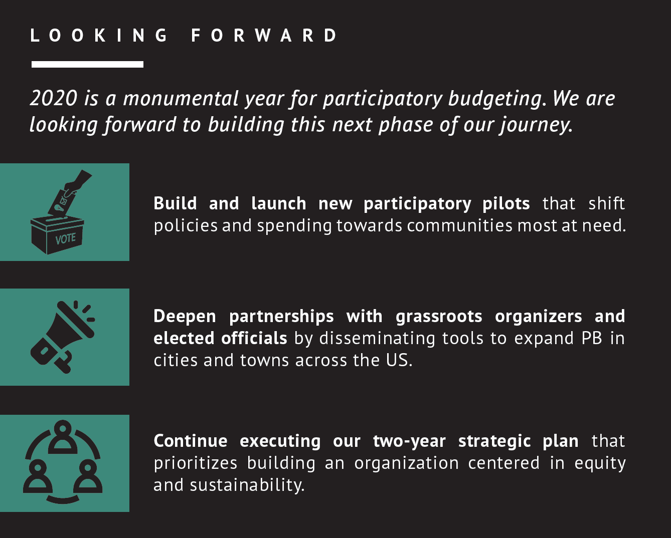 Looking forward - 2020 is a monumental year for participatory budgeting. We are looking forward to building this next phase of our journey.