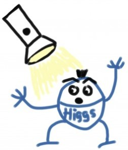 Figure 1: Here we give a depiction of shining light on monsieur Higgs boson as well as demonstrate the extent of my french.