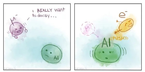 Muons decay